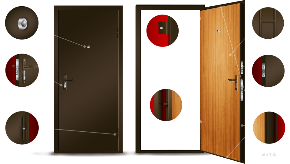 металлическая дверь в квартиру выбор производителя